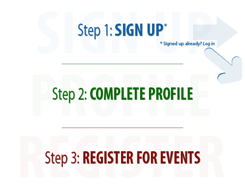 Step 1: Sign Up. Step 2: Complete Profile. Step 3: Register for Events.